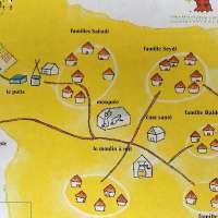 Plan de Sare Abba, village natal d'Abdou